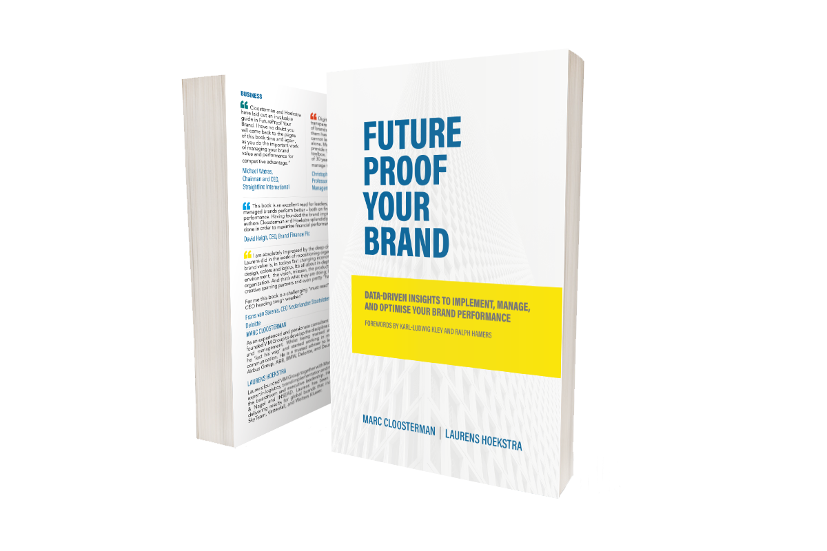 Future-Proof your Brand book Mock up
